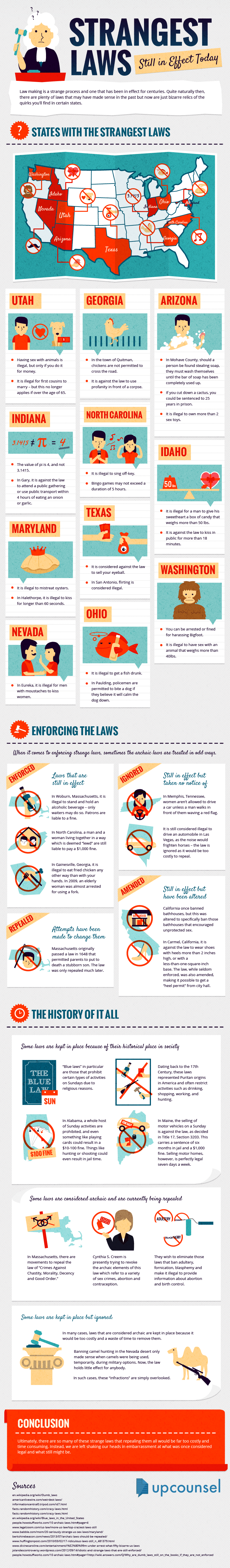 strangest-laws-still-in-effect-today-infographic